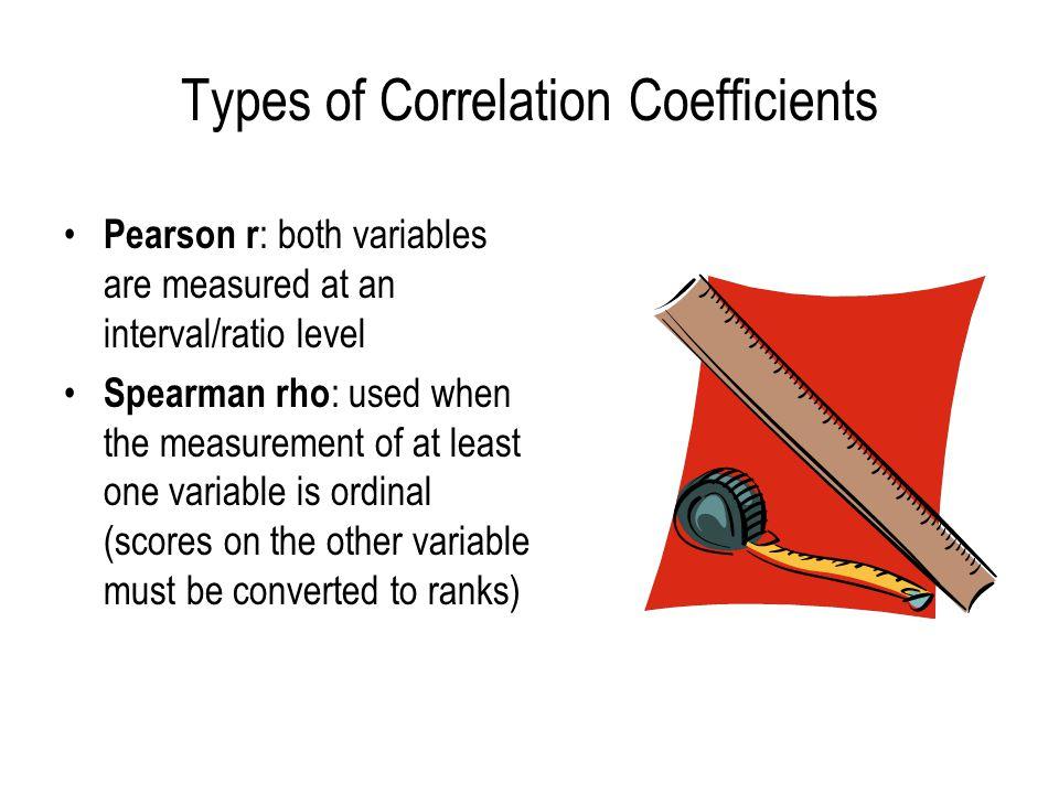 Types of Correlation Coefficients