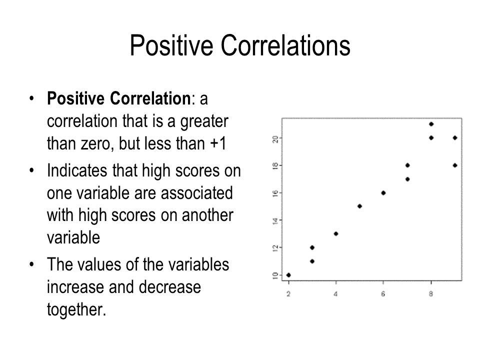 Positive Correlations