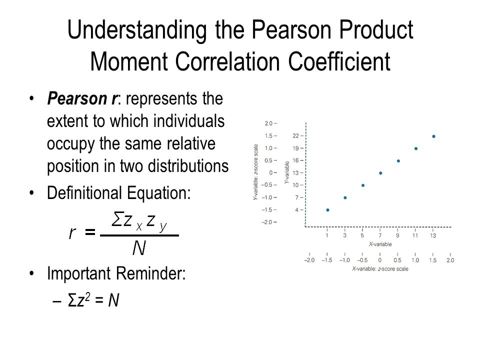 Understanding the Pearson Product Moment Correlation Coefficient