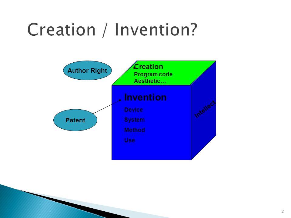 Creation / Invention Invention Creation Author Right Intellect Patent