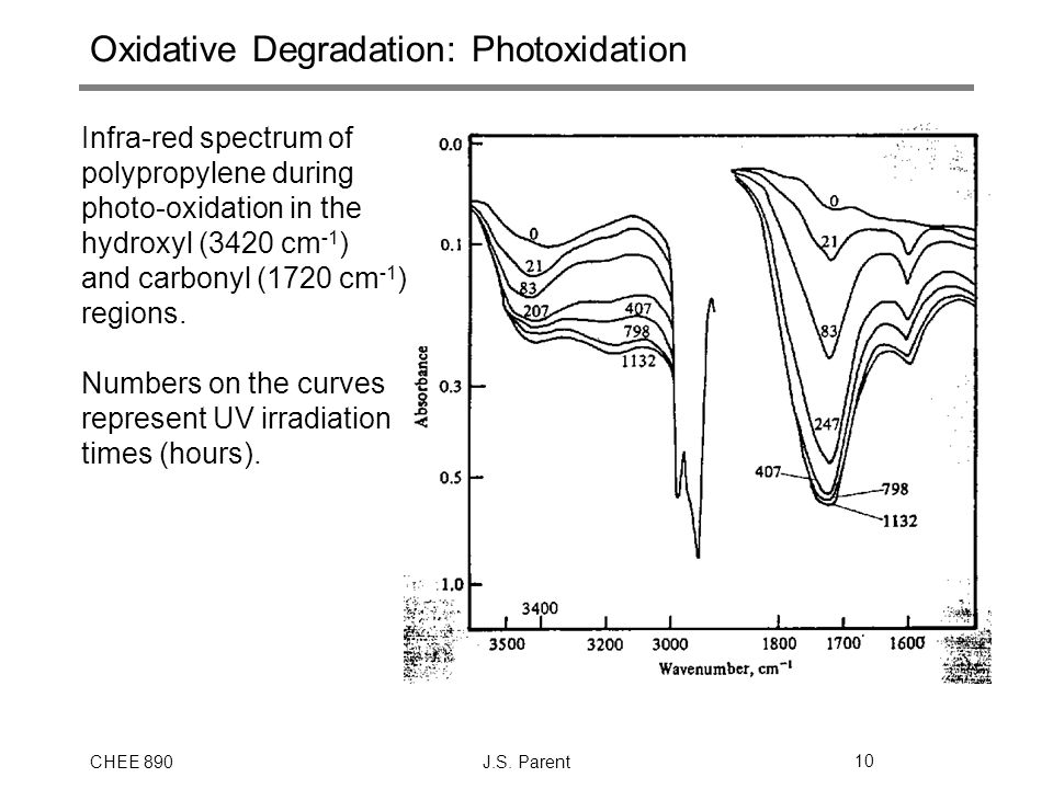 Oxidative Degradation: Photoxidation