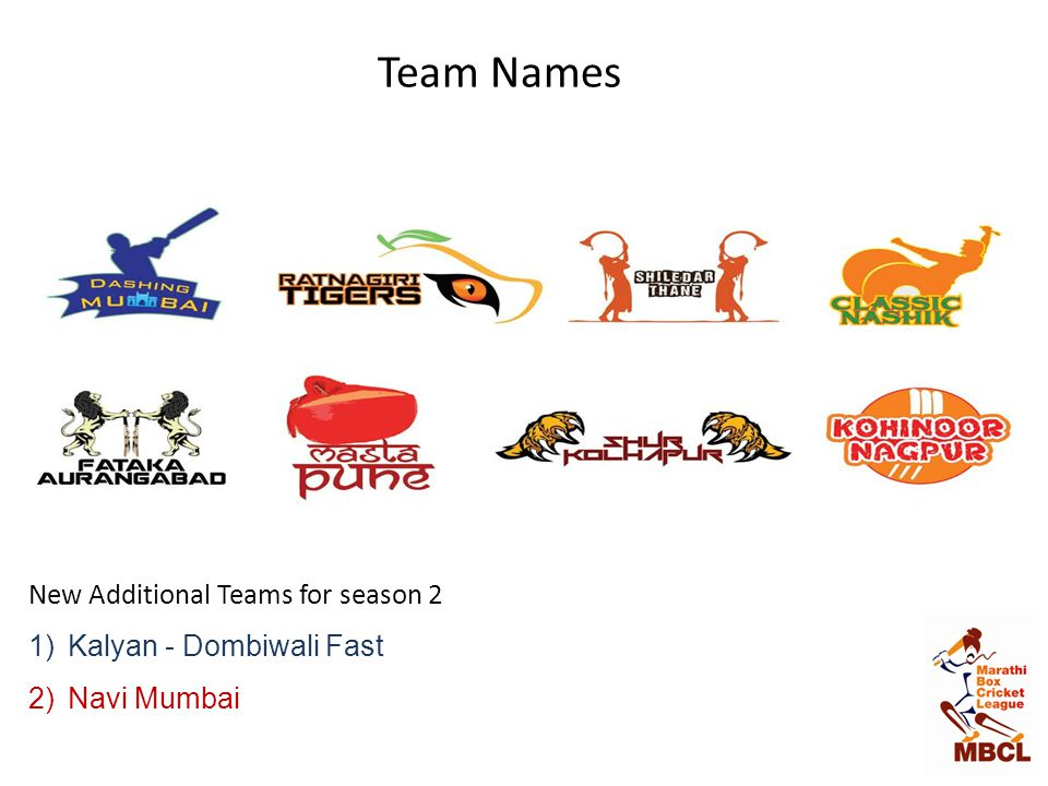 Team Names New Additional Teams for season 2 Kalyan - Dombiwali Fast