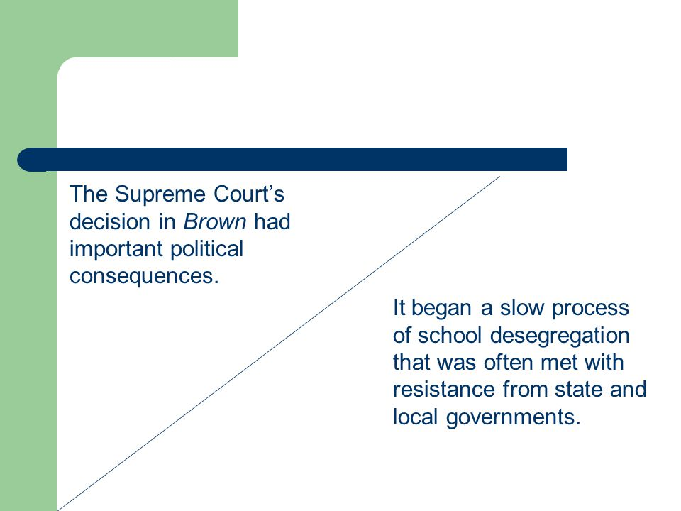 The Supreme Court's decision in Brown had important political consequences.