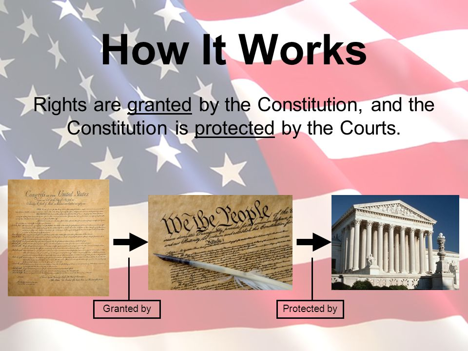 How It Works Rights are granted by the Constitution, and the Constitution is protected by the Courts.