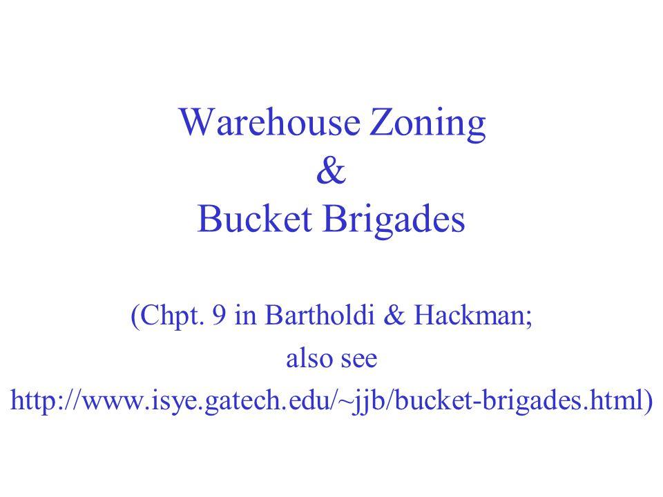 Warehouse Zoning & Bucket Brigades