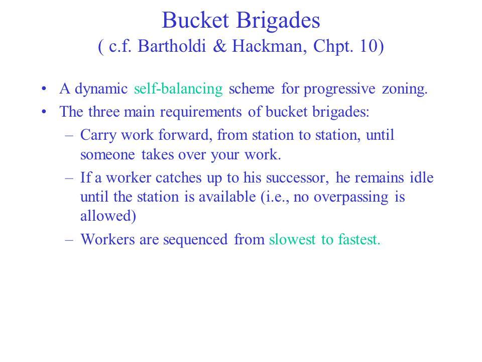 Bucket Brigades ( c.f. Bartholdi & Hackman, Chpt. 10)