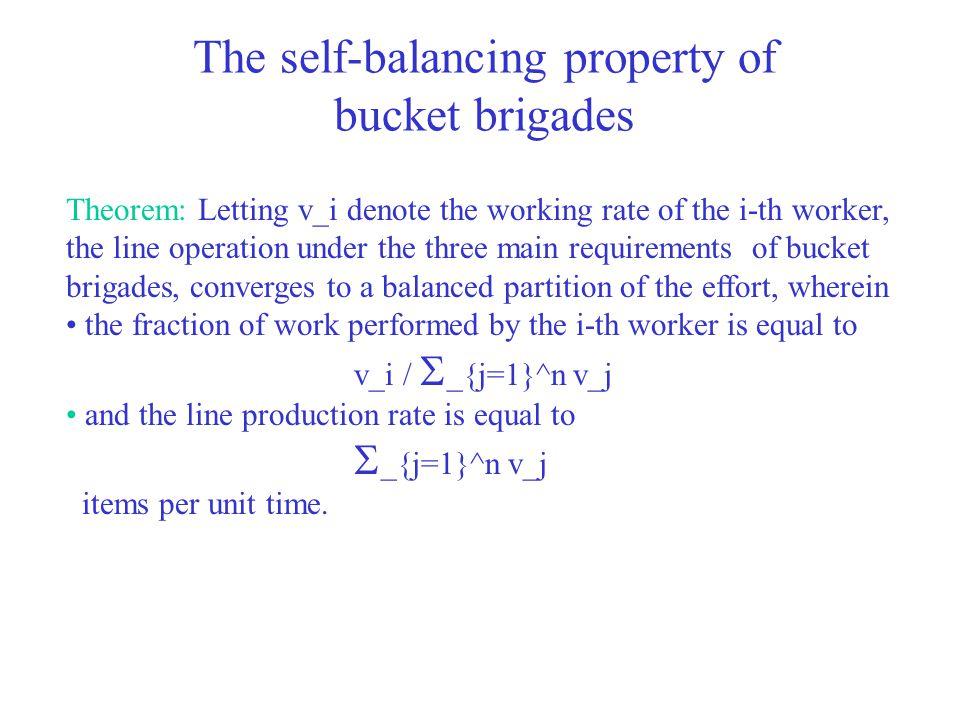 The self-balancing property of bucket brigades