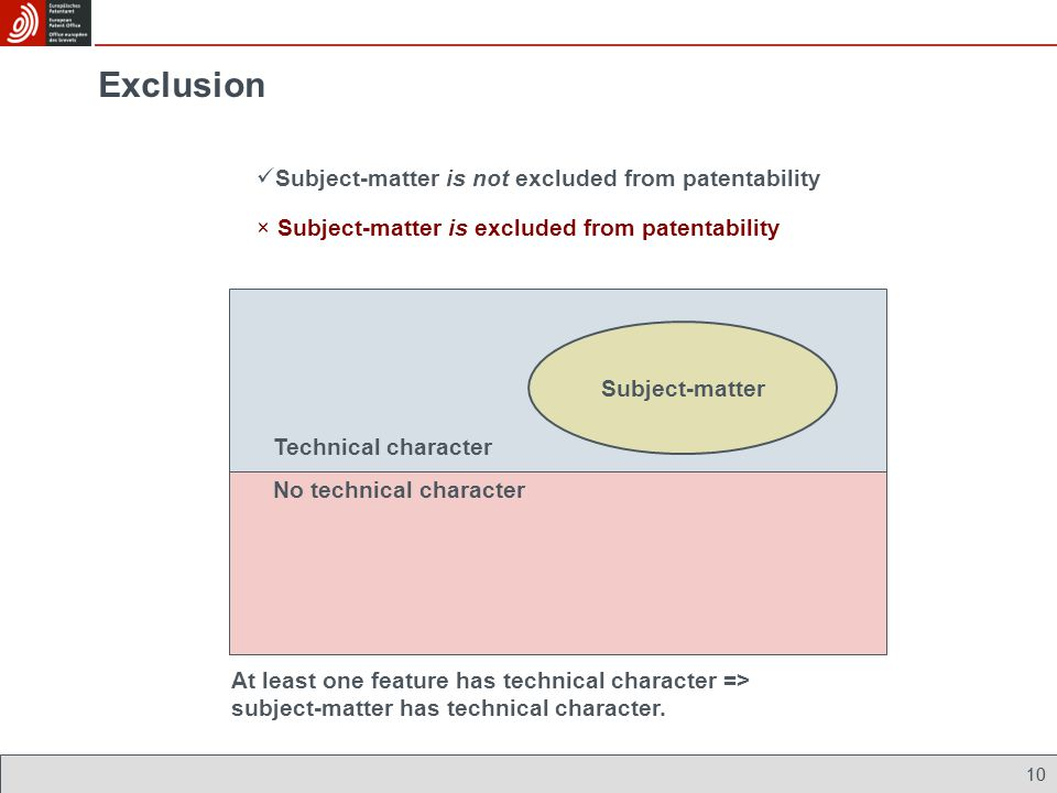 Exclusion Subject-matter is not excluded from patentability