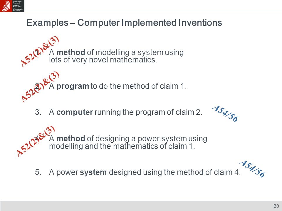 Examples – Computer Implemented Inventions