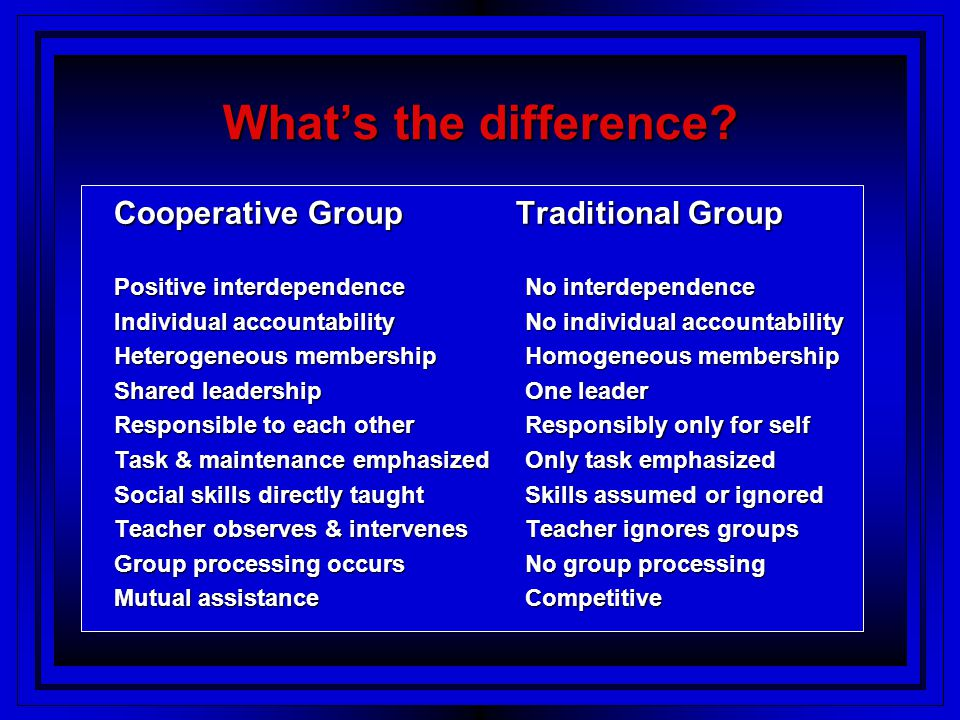 What's the difference Cooperative Group Traditional Group