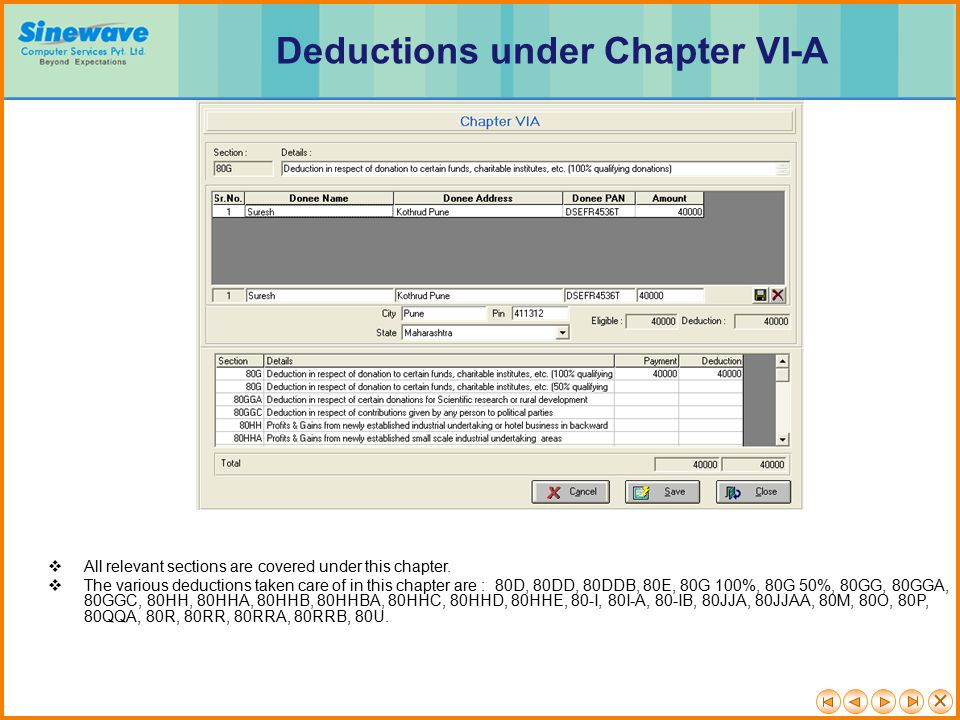 Deductions under Chapter VI-A