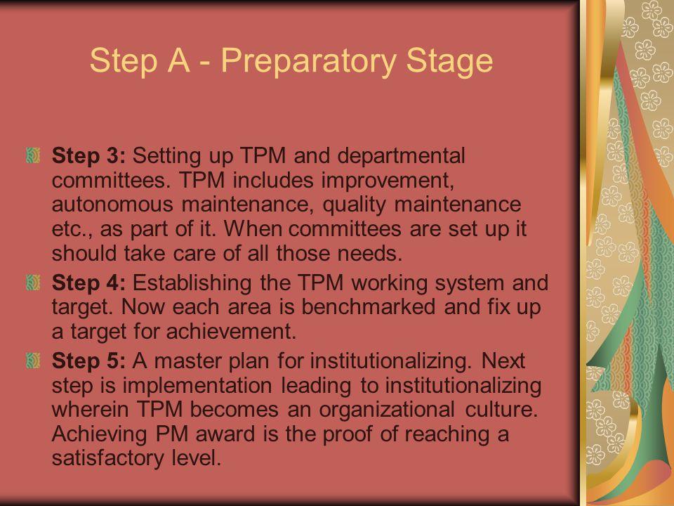 Step A - Preparatory Stage