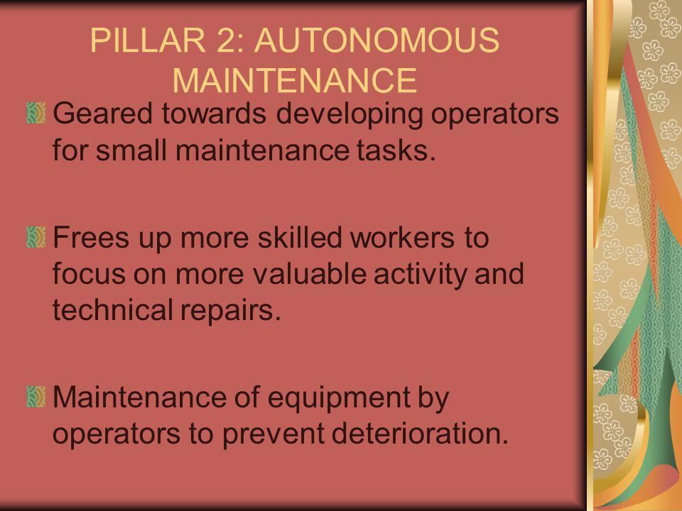 PILLAR 2: AUTONOMOUS MAINTENANCE