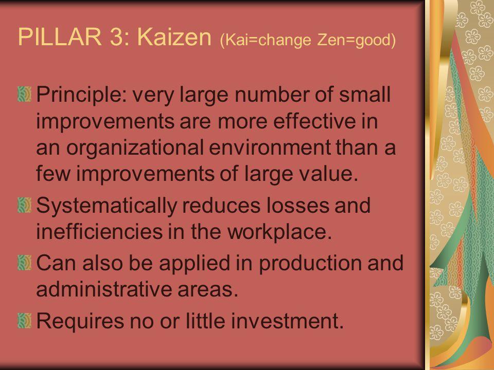 PILLAR 3: Kaizen (Kai=change Zen=good)