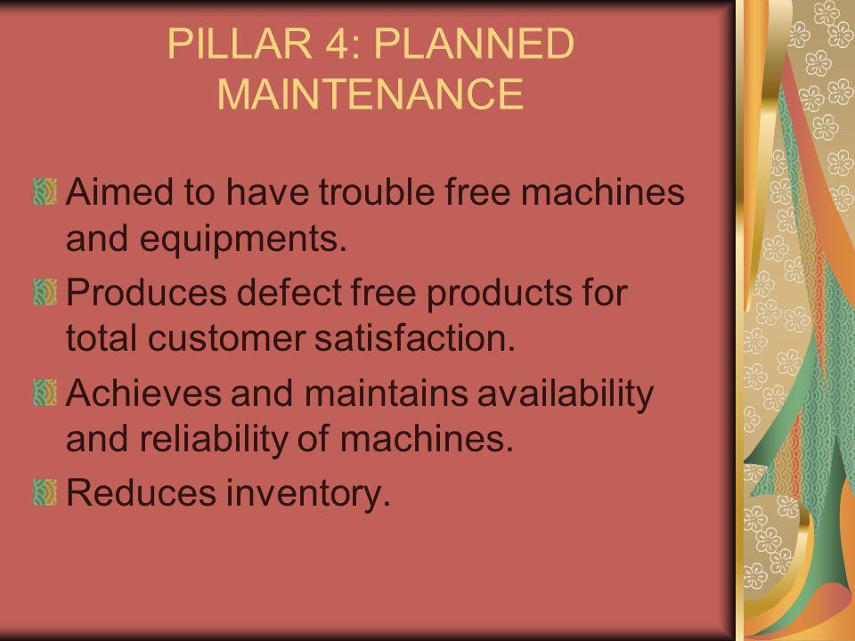 PILLAR 4: PLANNED MAINTENANCE