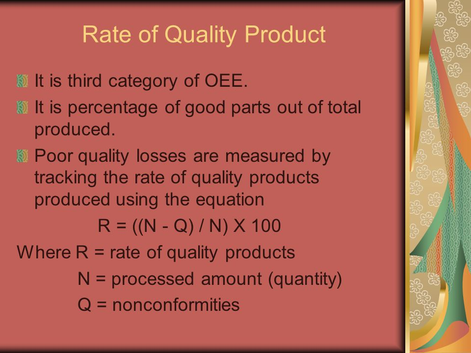 Rate of Quality Product