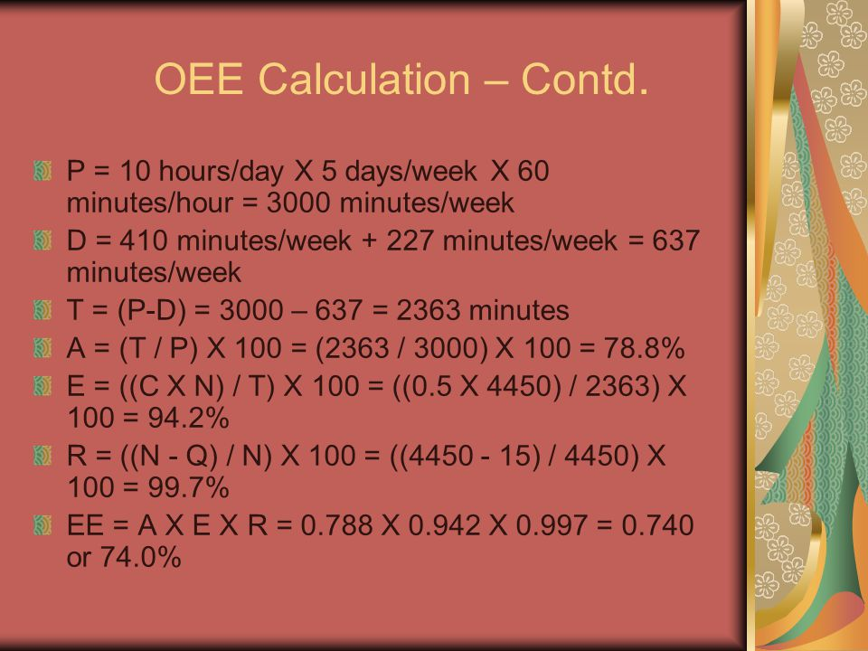 OEE Calculation – Contd.