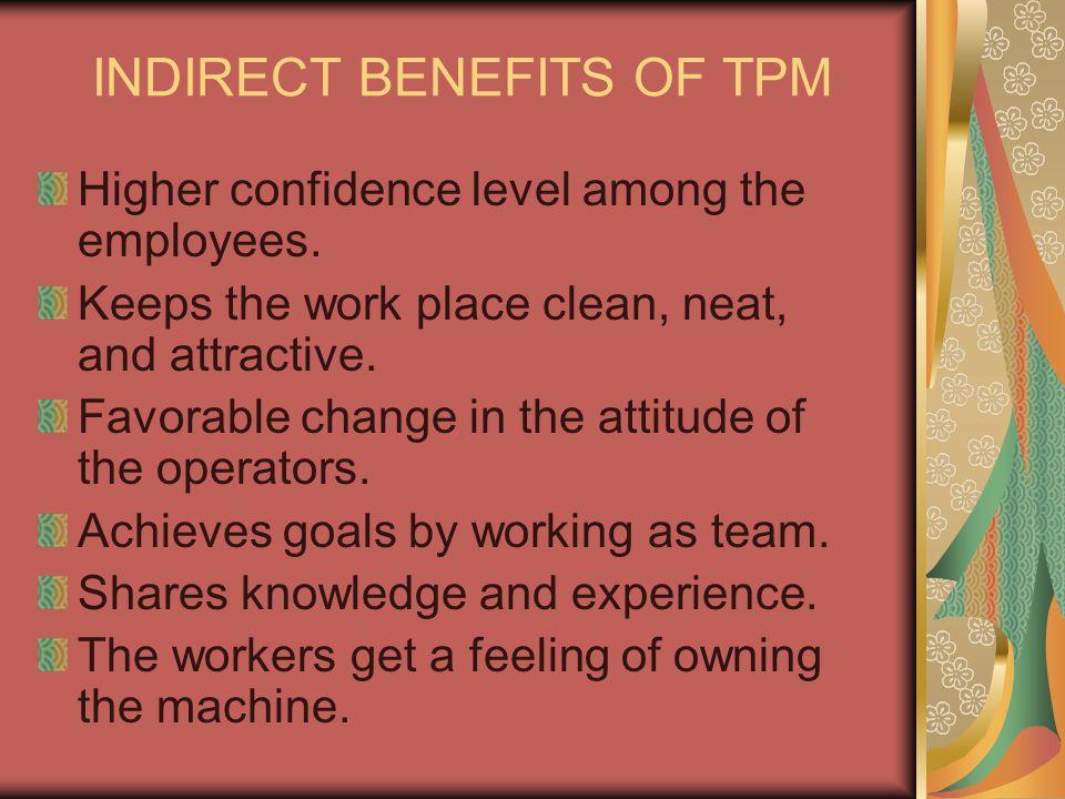INDIRECT BENEFITS OF TPM