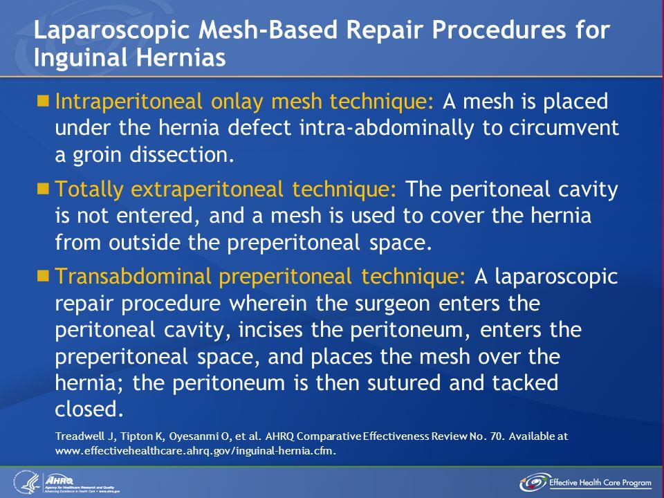 Laparoscopic Mesh-Based Repair Procedures for Inguinal Hernias