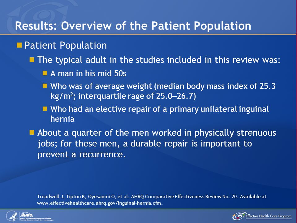Results: Overview of the Patient Population