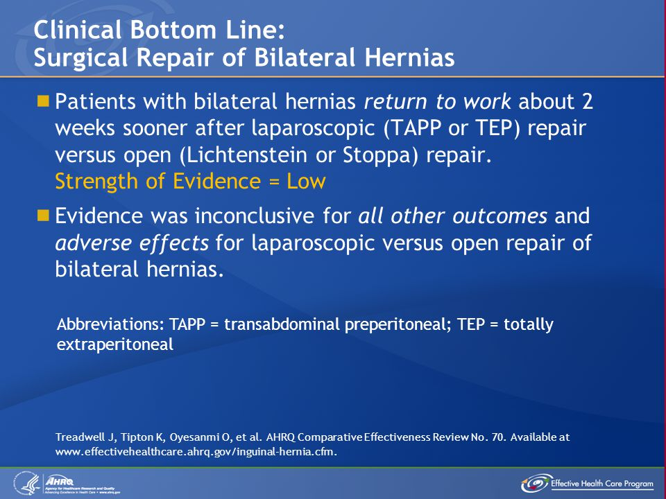 Clinical Bottom Line: Surgical Repair of Bilateral Hernias