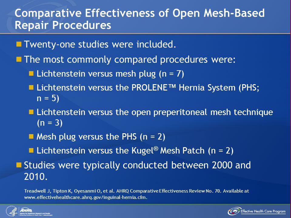 Comparative Effectiveness of Open Mesh-Based Repair Procedures