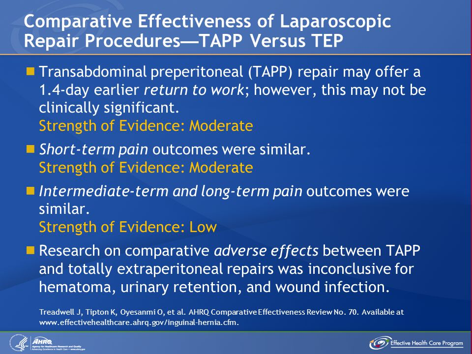 Comparative Effectiveness of Laparoscopic Repair Procedures—TAPP Versus TEP