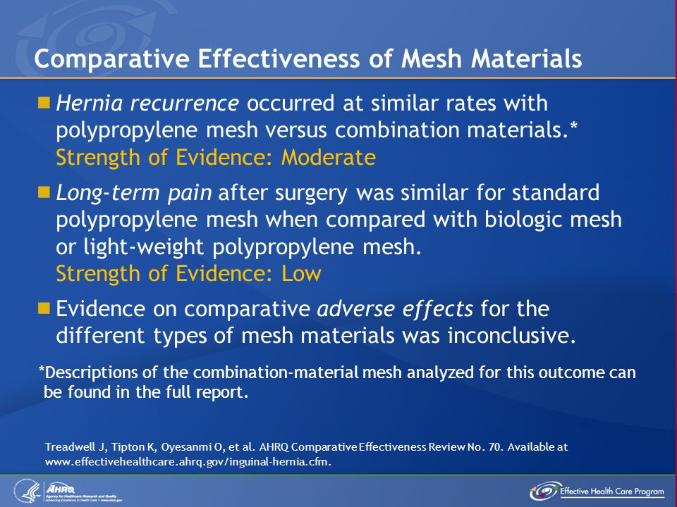 Comparative Effectiveness of Mesh Materials