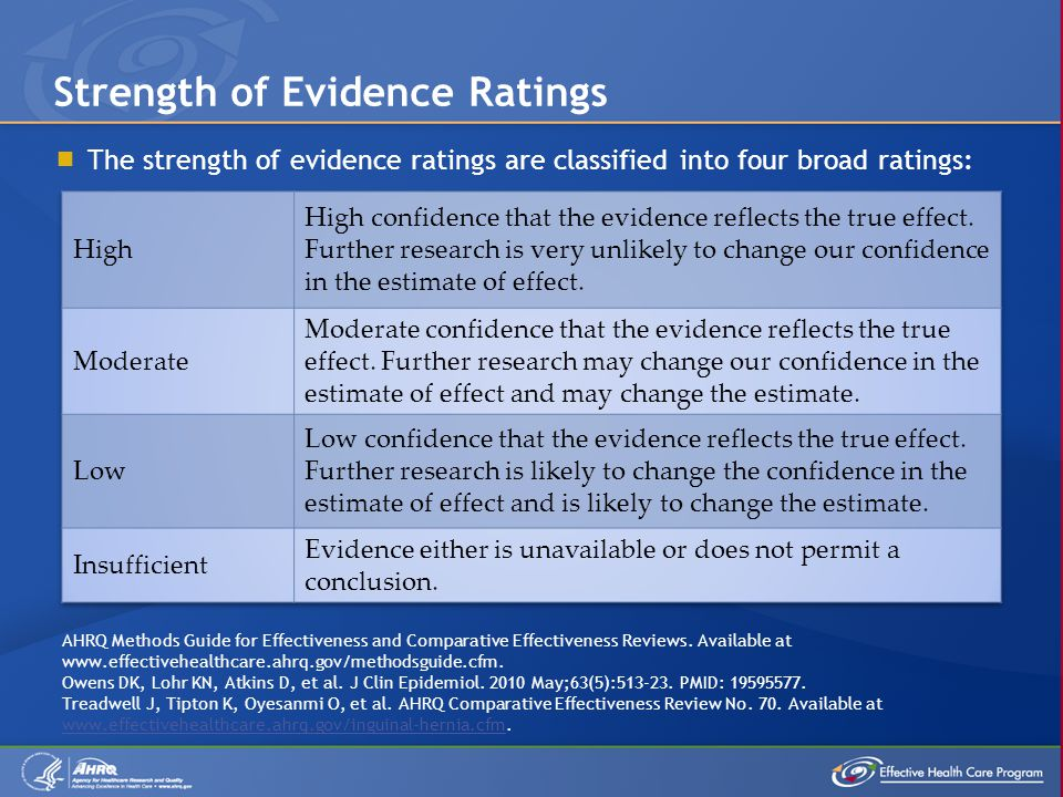 Strength of Evidence Ratings