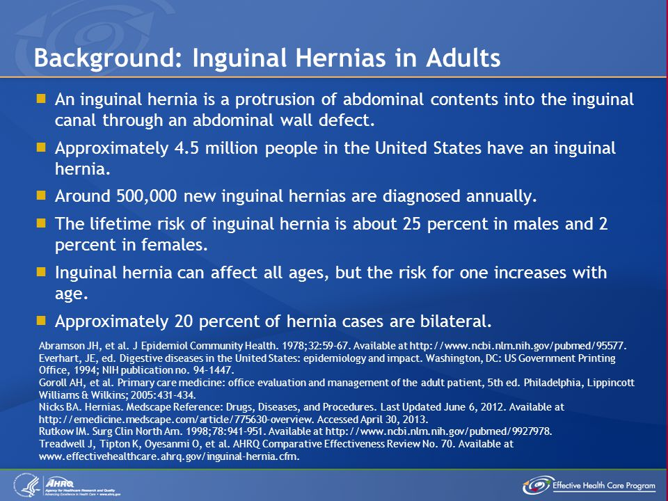 Background: Inguinal Hernias in Adults