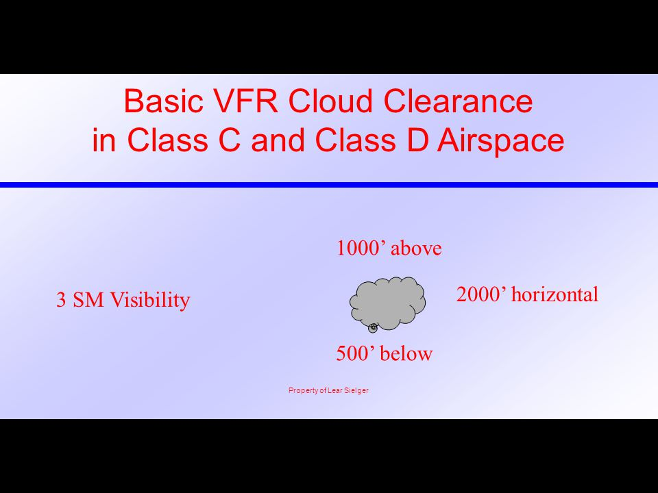 Basic VFR Cloud Clearance in Class C and Class D Airspace