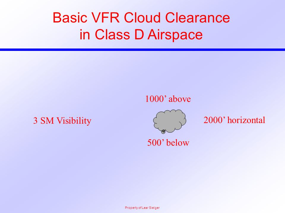 Basic VFR Cloud Clearance in Class D Airspace