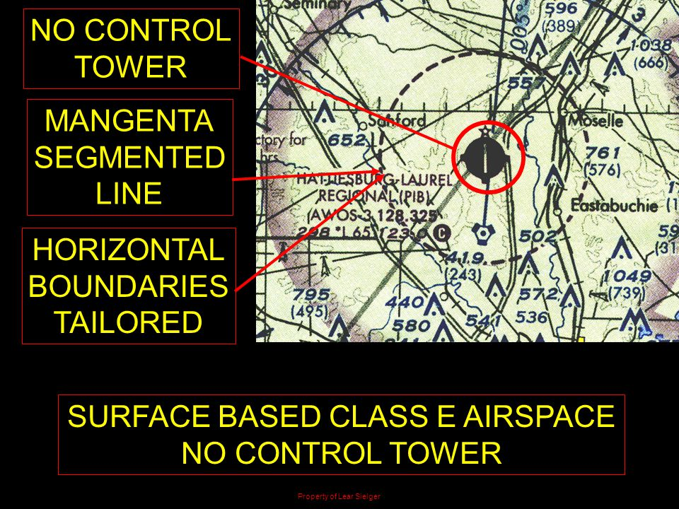 SURFACE BASED CLASS E AIRSPACE NO CONTROL TOWER