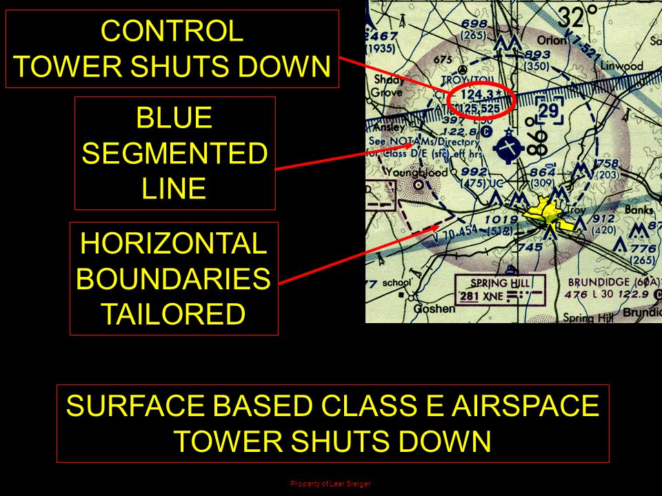 SURFACE BASED CLASS E AIRSPACE TOWER SHUTS DOWN