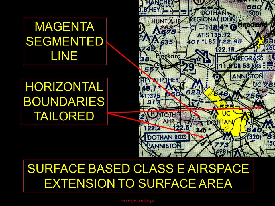 SURFACE BASED CLASS E AIRSPACE EXTENSION TO SURFACE AREA