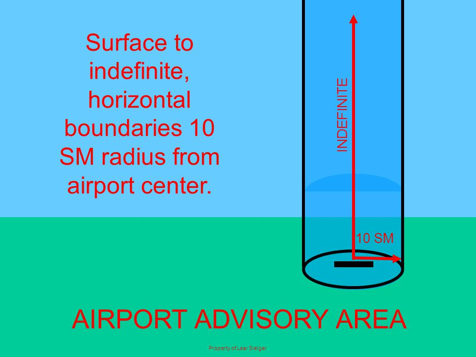 AIRPORT ADVISORY AREA Surface to indefinite,