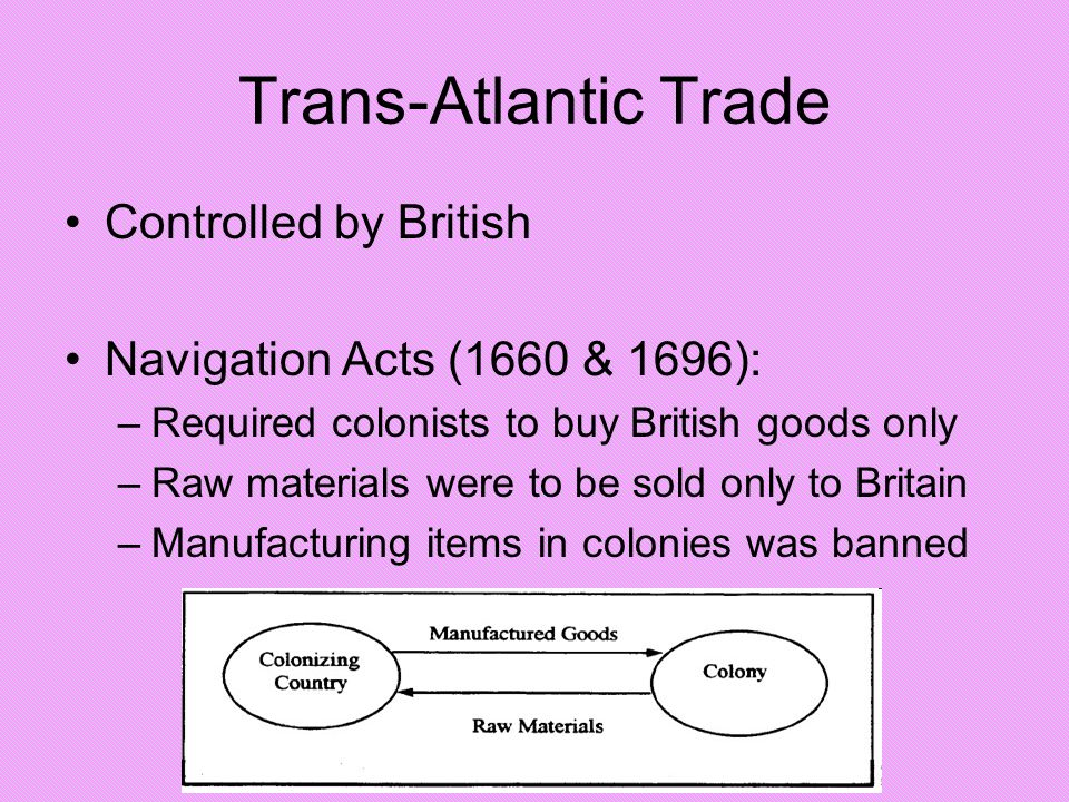 Trans-Atlantic Trade Controlled by British
