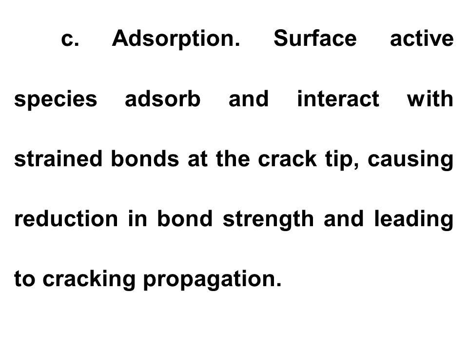 c. Adsorption.