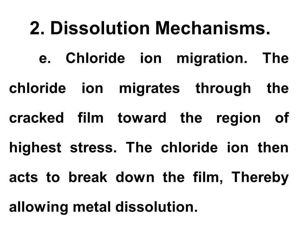 2. Dissolution Mechanisms.