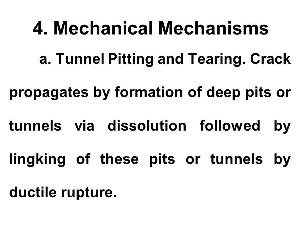 4. Mechanical Mechanisms