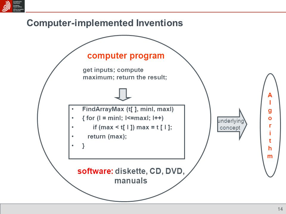 Computer-implemented Inventions