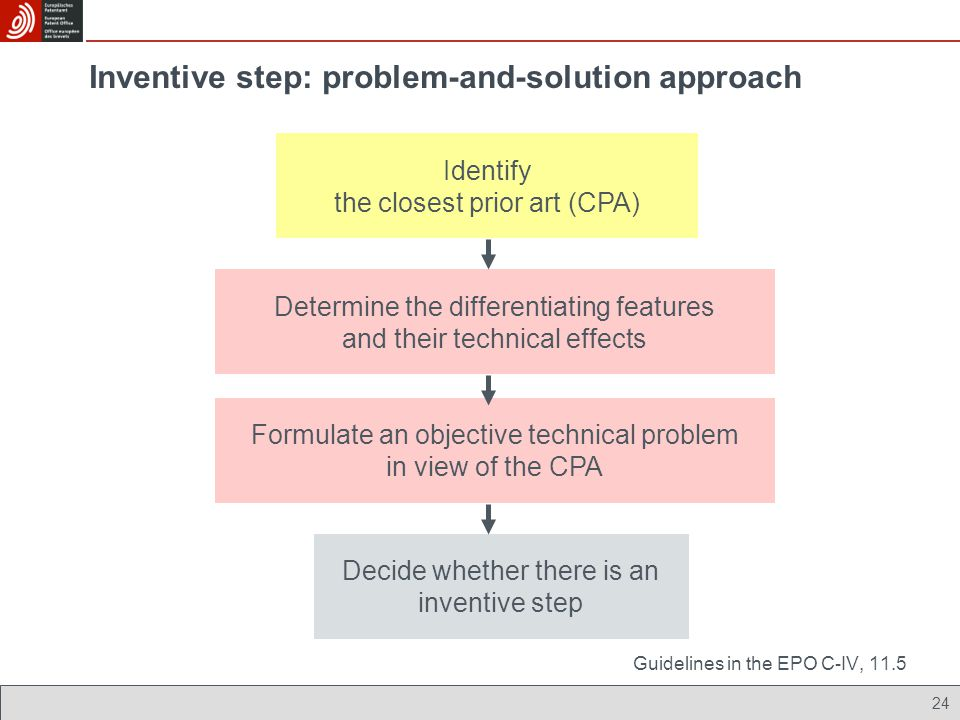 Inventive step: problem-and-solution approach