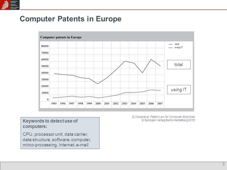 Computer Patents in Europe