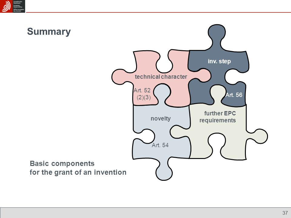 Summary Basic components for the grant of an invention inv. step