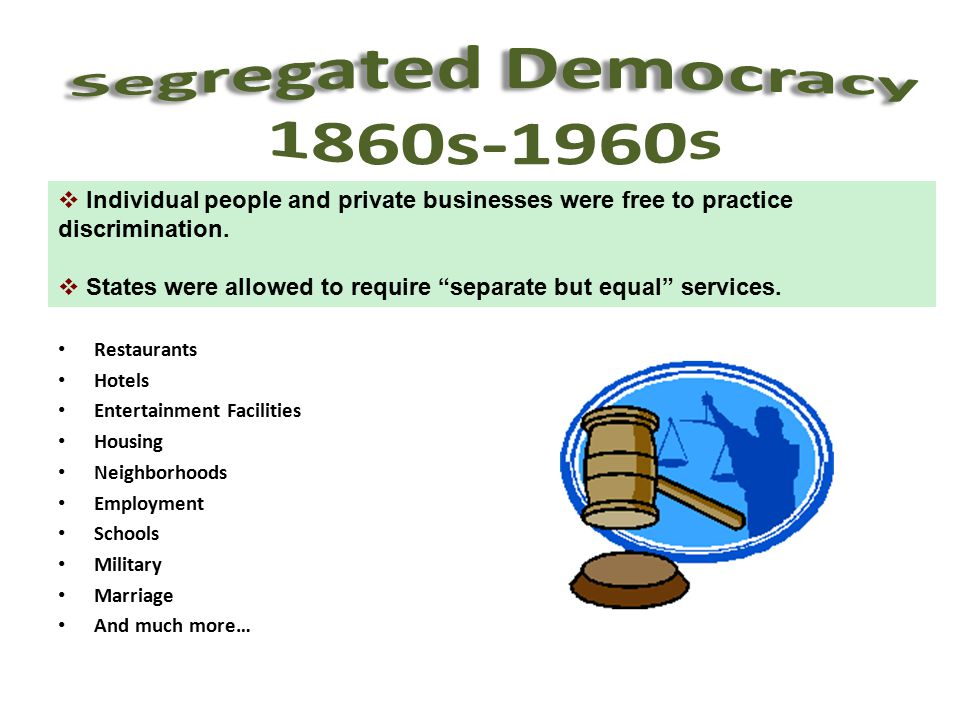 Segregated Democracy 1860s-1960s