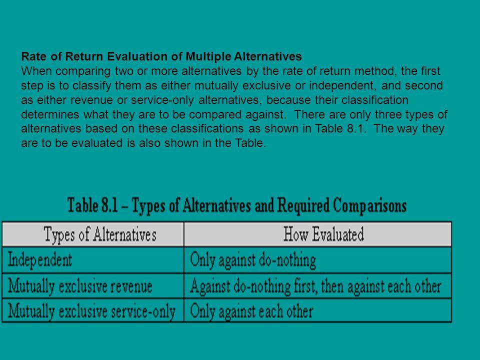 Rate of Return Evaluation of Multiple Alternatives
