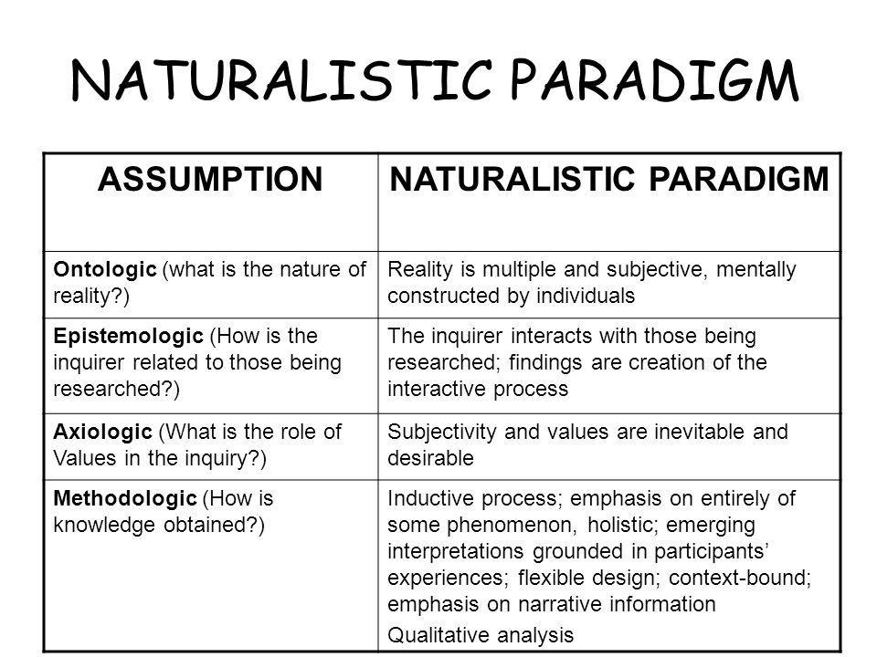 NATURALISTIC PARADIGM