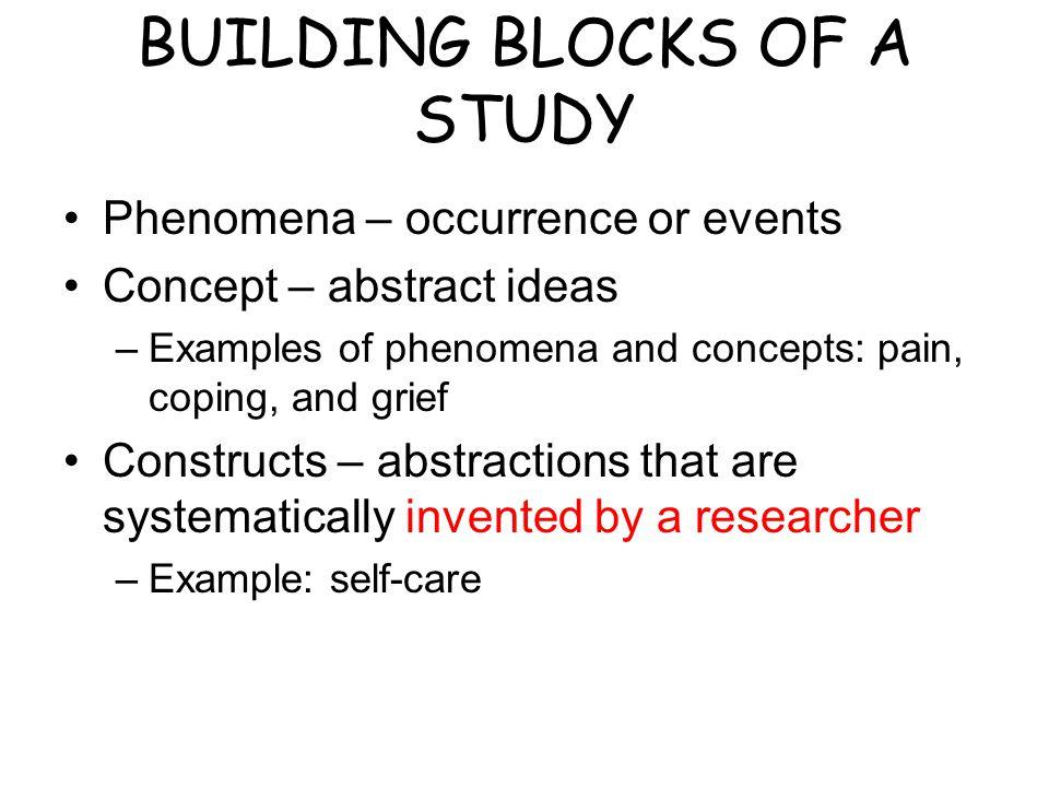 BUILDING BLOCKS OF A STUDY