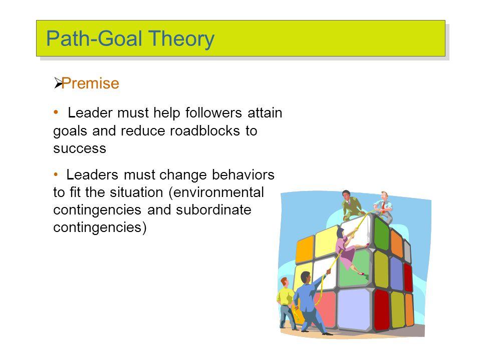 Path-Goal Theory E X H I B I T 12–4
