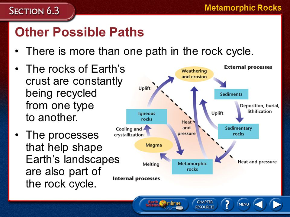 Other Possible Paths There is more than one path in the rock cycle.